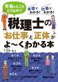 税理士の「お仕事」と「正体」がよ〜くわかる本