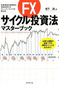 【送料無料】FXサイクル投資法マスターブック