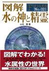 図解水の神と精霊 (F-files) [ 山北篤 ]