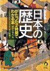 """日本の歴史がたった2時間でわかる本 """"歴史の流れ""""を100のポイントで、すっきり把握! (Kawade夢文庫) [ 歴史の謎を探る会 ]"""