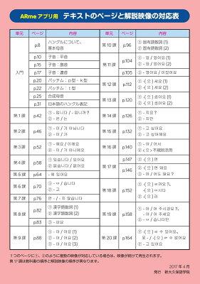 できる韓国語初級(1)新装版 CD BOOK [ 新大久保語学院 ] 画像2