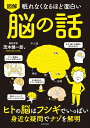 眠れなくなるほど面白い 図解 脳の話 ヒトの脳はフシギでいっぱい 身近な疑問でナゾを解明 [ 茂木 健一郎 ]