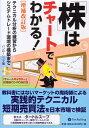 【送料無料】「株」はチャートでわかる!増補改訂版 [ パン・ローリング株式会社 ]