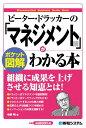 【送料無料】ピーター・ドラッカーの「マネジメント論」がわかる本