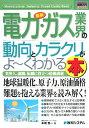 【送料無料】最新電力・ガス業界の動向とカラクリがよ~くわかる本