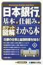 日本経済の勉強|ポケット図解 日本銀行の基本と仕組みがわかる本(著:久保田 博幸)