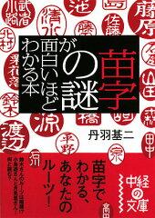【送料無料】苗字の謎が面白いほどわかる本