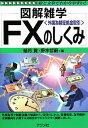 【送料無料】FX〈外国為替証拠金取引〉のしくみ