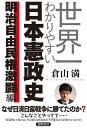 世界一わかりやすい日本憲政史 明治自由民権激闘編 [ 倉山満 ]