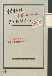 <strong>送料無料</strong>情報は1冊のノートにまとめなさい