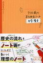 テスト前にまとめるノート中学歴史【1000円以上送料無料】