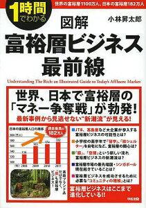 図解富裕層ビジネス最前線 1時間でわかる/小林昇太郎【後払いOK】【1000円以上送料無料】