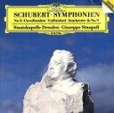 【中古】 シューベルト:交響曲第8番、第9番(SHM−CD)