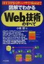 ブックオフオンライン楽天市場店で買える「【中古】 図解でわかるWeb技術のすべて HTTPからサーバサイド構成まで /小泉修(著者 【中古】afb」の画像です。価格は198円になります。