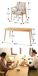 送料込ダイニングセットダイニングテーブルダイニングテーブルセットダイニングリビングテーブルリビングセットテーブル机ベンチチェアーイス椅子5点セット幅1604人用