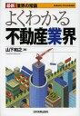 bookfan 1号店 楽天市場店で買える「よくわかる不動産業界/山下和之」の画像です。価格は1,512円になります。
