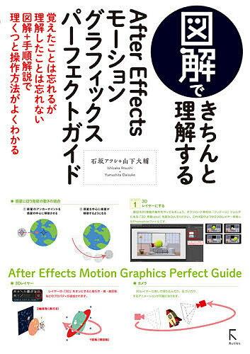 デザイン・グラフィックス, その他 After Effects3000