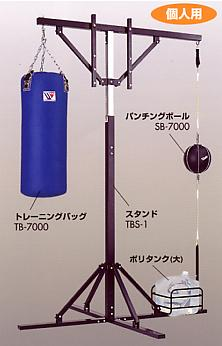 Stand set (recommendations)