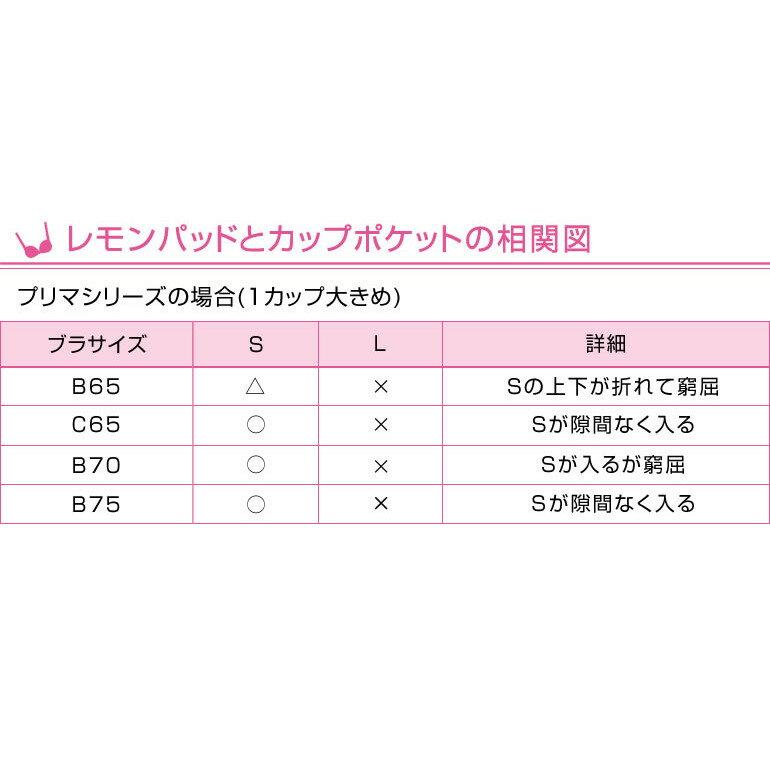 MAX2,000円OFFクーポン配布16日01:59迄■ブラデリスニューヨーク レモンパッド(1枚) BRNY