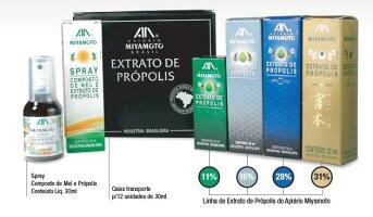 宮本養蜂場のプロポリス製品群