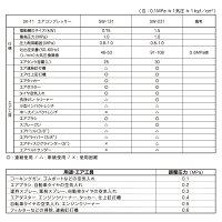 【送料無料】エアコンプレッサーSW-231SW-L30MPT-01静音設計