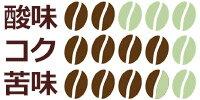 10%OFF コーヒー ドリップバッグ ドリップコーヒー 珈琲 セール コーヒーマニアコク深焙煎 80袋 1杯 15g たっぷり飲める カフェオレもおいしい ブルックス