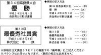トロフィー/名入れ無料/表彰/大会/景品/ゴルフ/スポーツ