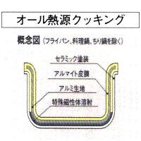 IHマイスター半寸胴鍋[18cm]7-0040-02-011