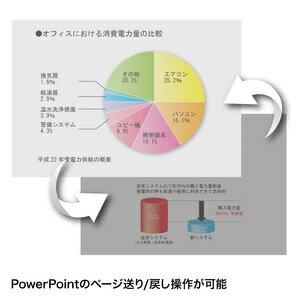 【送料無料】【サンワサプライ】2.4G&ブルートゥース緑色光パワーポインターLP-RFG105GM【TD】【パソコン周辺機器/PC/】【代引き不可】2P04Jul15