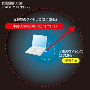 【送料無料】【サンワサプライ】2.4GパワーポインターLP-RF102【TD】【パソコン周辺機器/PC/】【代引き不可】2P04Jul15