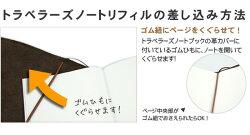 【名入れ無料】トラベラーズノートTRAVELER'SNotebookパスポートサイズスターターキット/デザイン文具