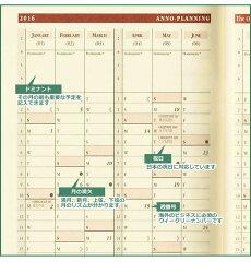 【名入れ無料】【2018年手帳】クオバディスQUOVADIS月間ブロック17×8.8cmビソプランプレステージクラブ