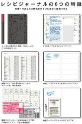 モレスキン(モールスキン)MOLESKINEパッションコレクションレシピジャーナル【デザイン文具】