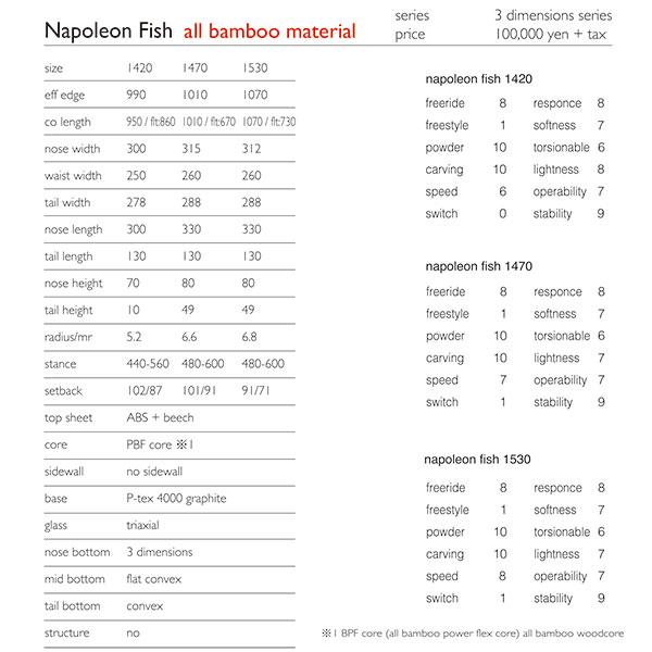 【1920モデル入荷!】T.J Brand original Napoleon Fish 2020モデル / ティージェイ ナポレオンフィッシュ
