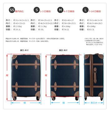スーツケース機内持ち込み可トランクケースSSサイズ一年間保証送料無料TSAロック搭載1日〜3日用小型キャリーケースキャリーバッグsuitcaseTANOBIPP01P202&01