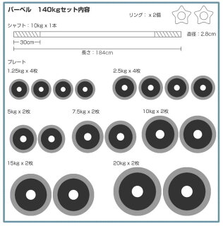 【送料無料】ラバー付きバーベルセット140kg【HLS_DU】【RCP】