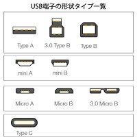 [送料無料][miniA]SONYVMC-UAM1互換USB端子変換アダプターケーブルコネクタ形状:USB-A(メス)/miniUSB-A(オス)USBホスト機能ソニーハンディカムHandycamビデオカメラなどで撮影した映像を外付けハードディスクに保存SONYHDR-XR550/XR350/XR150/CX550/CX350/CX150など