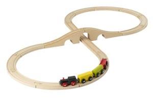【SALE買い回りポイント増量】【IKEA】イケア・木製おもちゃ★木製ミニレール列車基本セット★L...