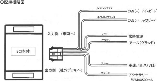【ラッキーシール対応】【TRIPOD/トライポッド】【Beijer JAPAN|BCI-2_Audi】Audi用 BEIJER CAN-BUSアダプター