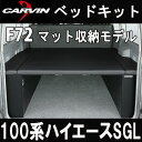 F72-100sgl-icon