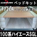 F72ca-100-sgl-icon