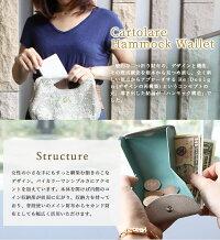 二つ折り財布/小銭入れ/スリム/小型/財布/レザー/ウォレット/世界に例を見ない、全く新しい「ハンモック構造」