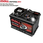 MOLL AGM モルバッテリー■ジャガー/JAGUAR XJ Sport 3.2 V8/GF-J13KB【mollAGM-81095】最強のスタート性能を備えた高出力・高性能バッテリー/MOLL-Batterien/4万km,2年保証