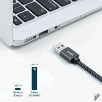 【お買い得】【2本セット】【送料無料】【RAMPOW】【2m】【USB3.0(USB3.1Gen1)】【QualcommQuickCharge】【3A】【急速充電】【Type-Cケーブル】typecケーブルtypecケーブルタイプcケーブル充電ケーブルクイックチャージ
