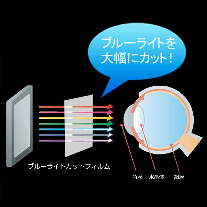 FRONTIER FRGN810[15.6インチ]機種用 のぞき見防止 プライバシーフィルター 覗き見防止 液晶保護 反射防止 キズ防止 メール便なら