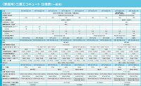 【SRT-N372-BS】三菱エコキュート370L角型Aシリーズ給湯専用一般地向け耐塩害仕様(主に3~4人用)[貯湯ユニット:SRT-NT372-BS/ヒートポンプユニット:SRT-MU452-A-BS][納期約3ヶ月]【RCP】