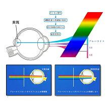 3D曲面全画面保護強化ガラスフィルム