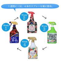 【予防】&【治療】薬剤4本ローテーションセット