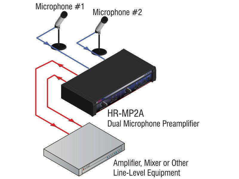 RDLHR-MP2Aデュアルマイクプリアンプ