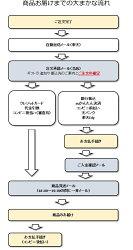 [ギフト]森伊蔵芋焼酎桐箱入り25度1800ml